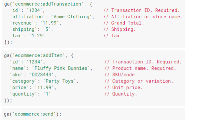 Google Analytics Transaktions Tracking Code