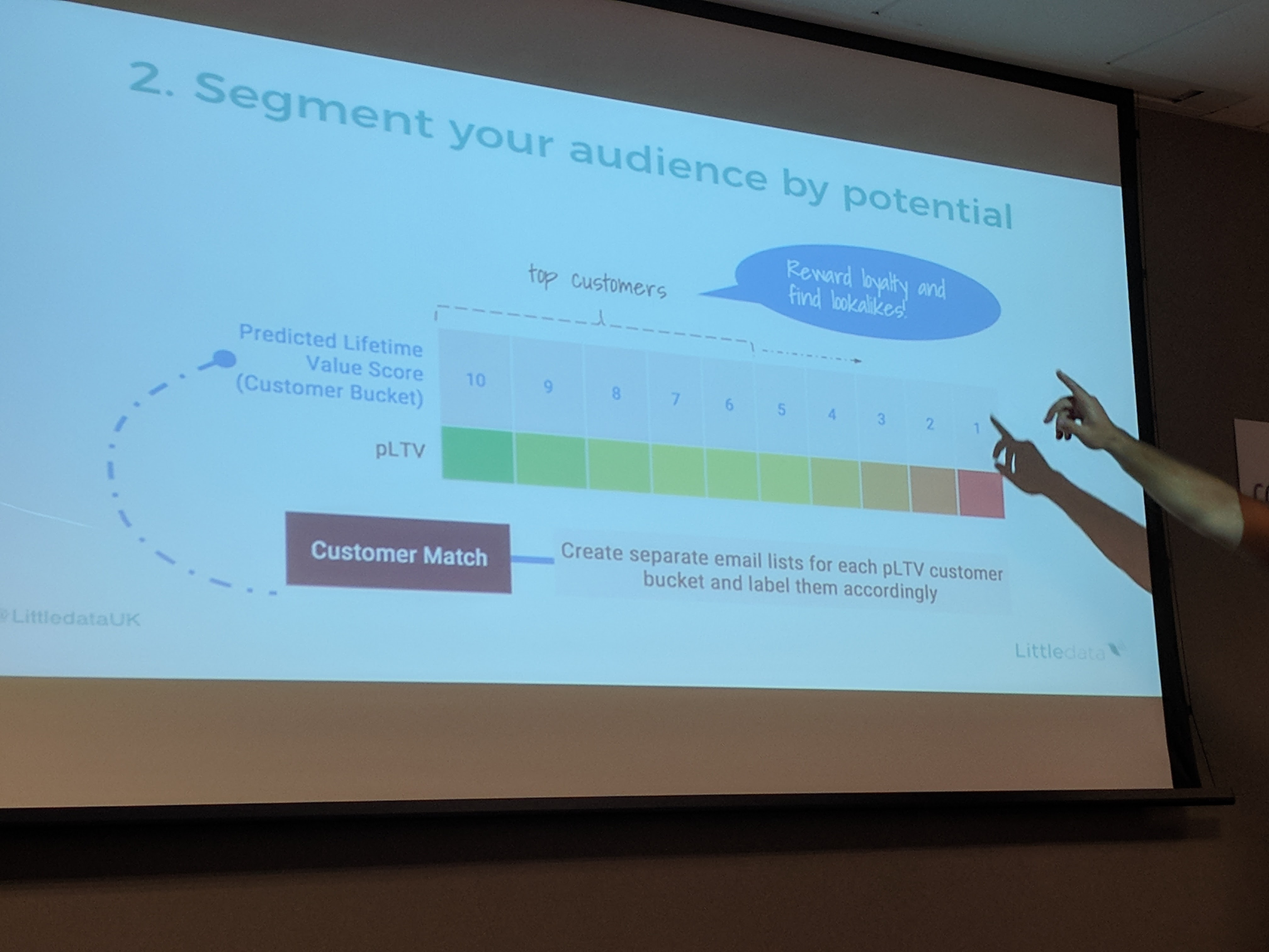Segment your audience by potential