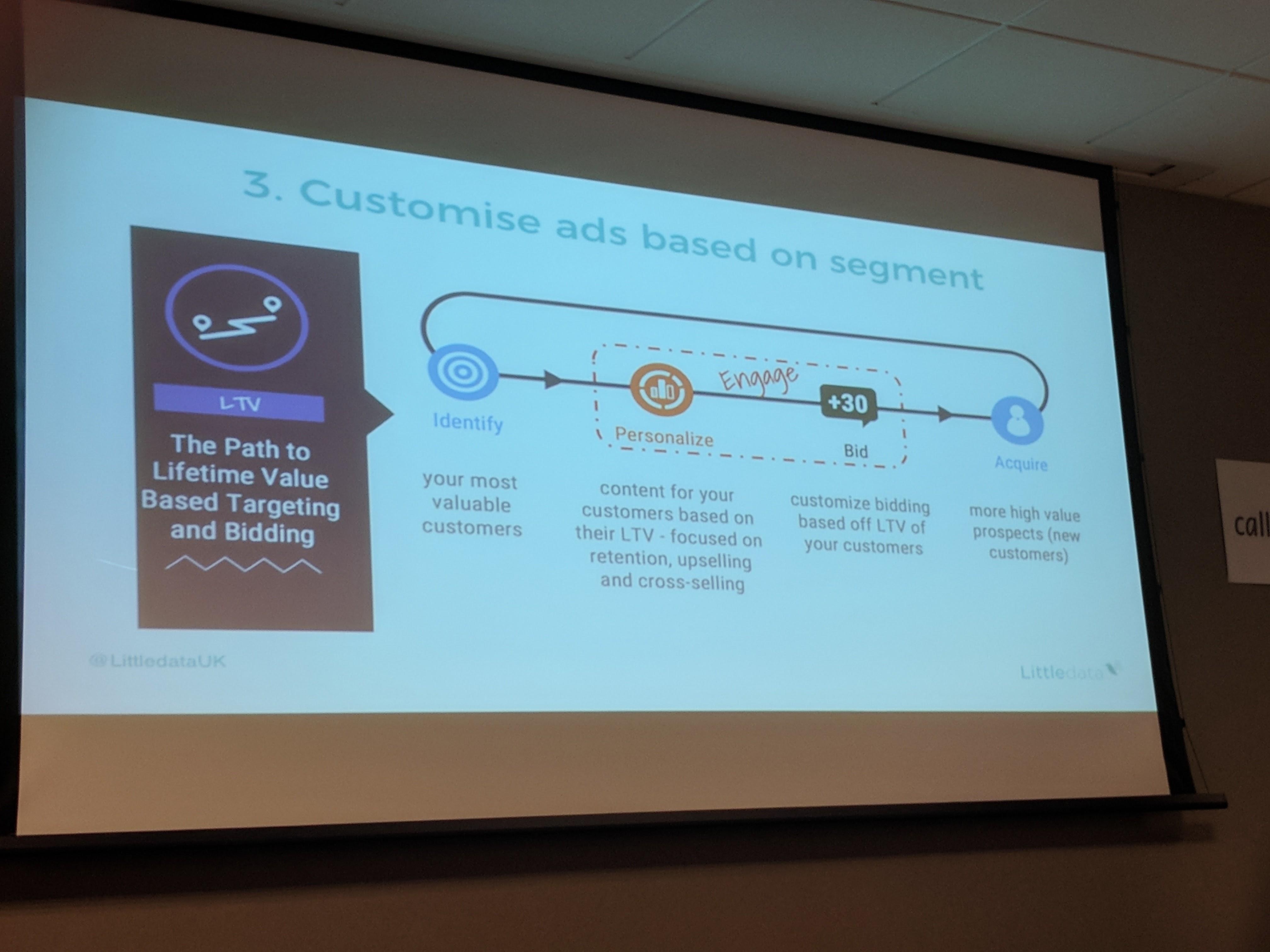 Customise ads based on segment