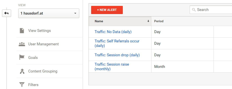 Custom Alert Administrations Oberfläche