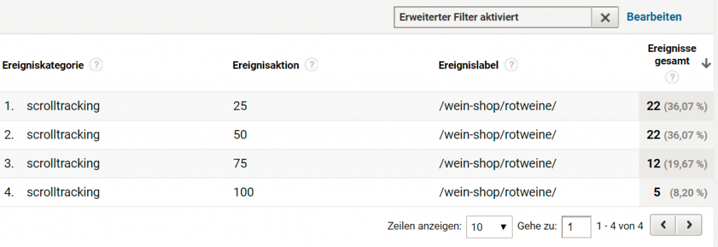 Scrolltracking via GTM bisher