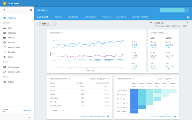 Firebase Analytics Dashboard