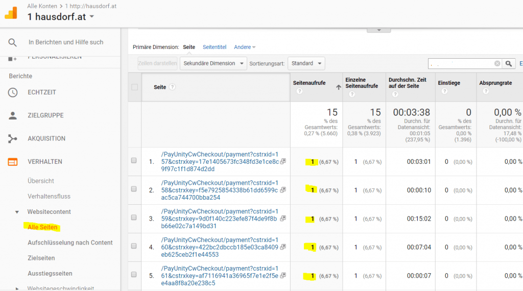 Google Analytics Alle Seiten Report