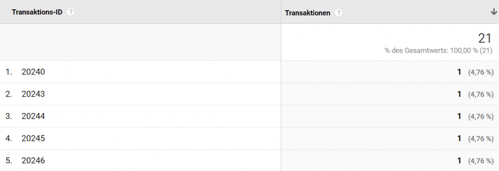 No Duplicate Transactions