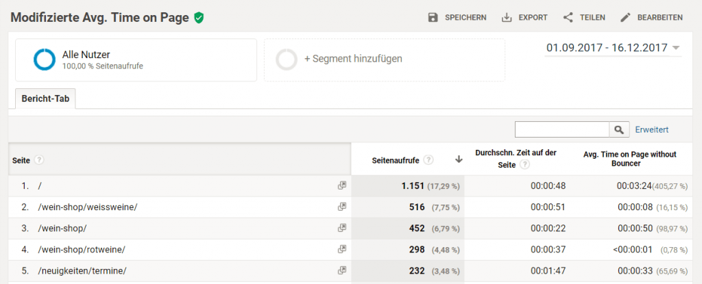 Custom Report Modifizierte Avg. Time on Page