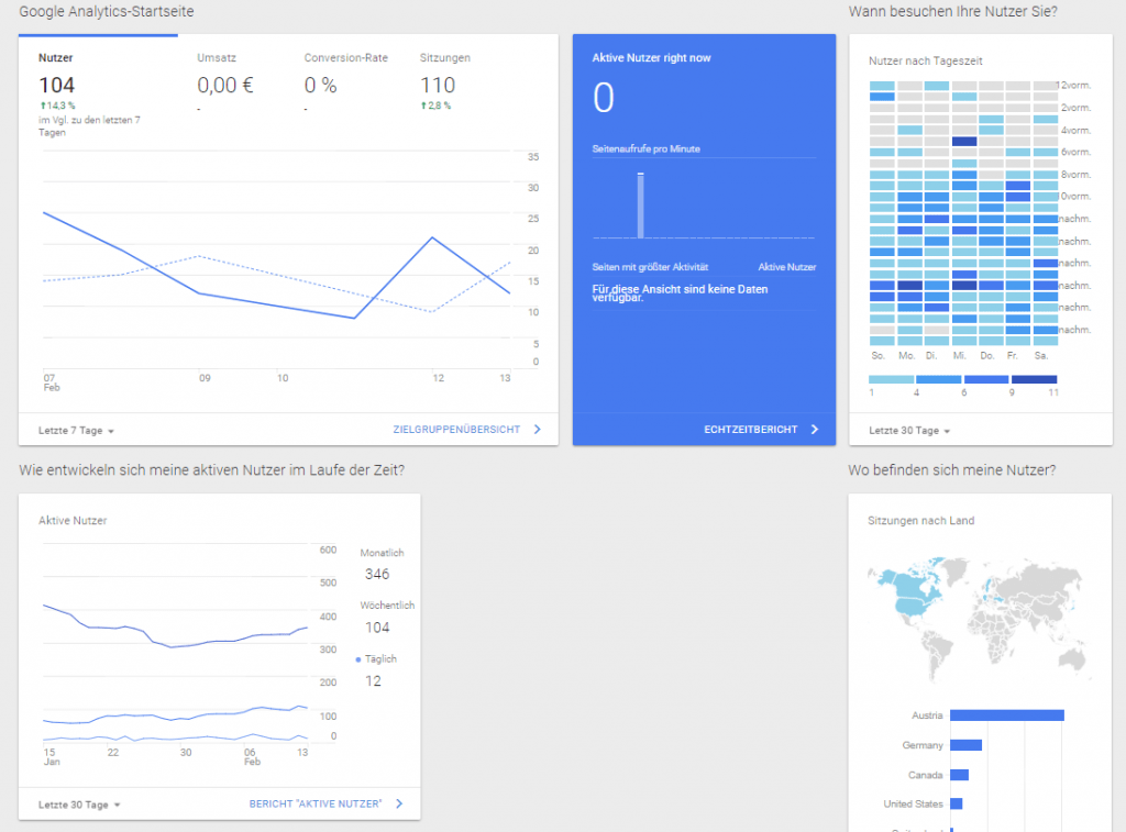 Google Analytics Homescreen