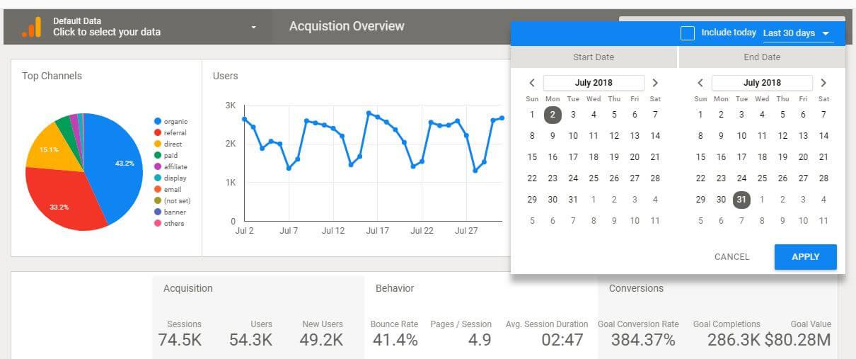 Data Studio Dashboard Data Range Selector