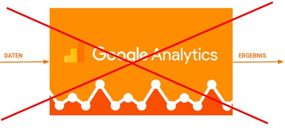 Screenshot: Google Analytics ist keine Zaubermaschine